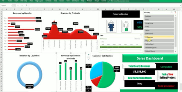 Excel Data Analysis With Excel Pivot Chart & Excel Dashboard | Udemy With Free Excel Dashboard Training Free Excel Dashboard Training Example of Spreadsheet