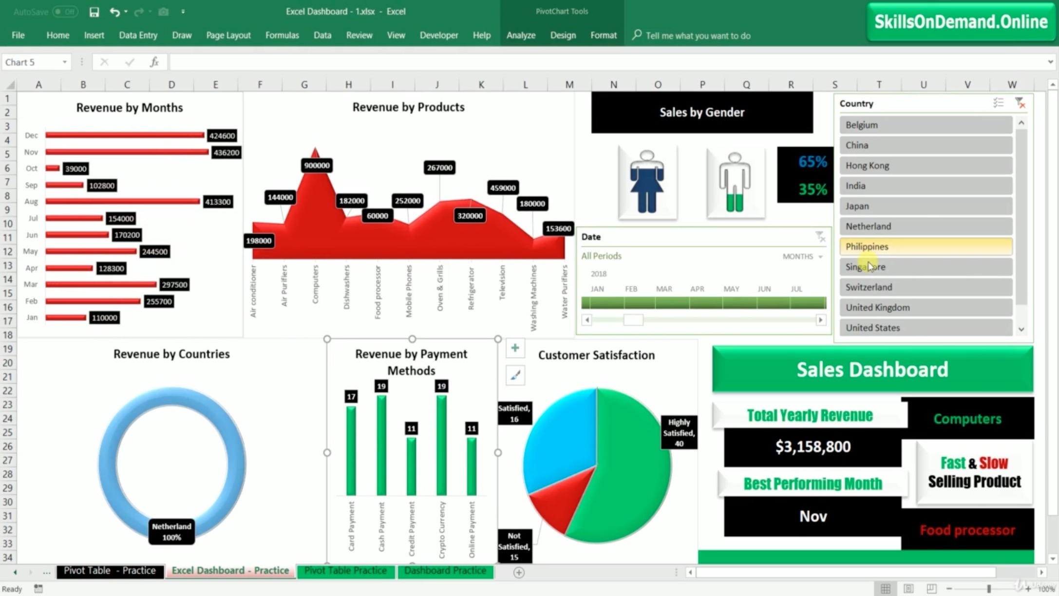 Excel Data Analysis With Excel Pivot Chart & Excel Dashboard | Udemy With Free Excel Dashboard Training
