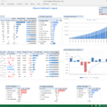 Excel Financial Dashboard Templates | Novaondafm.tk Intended For Kpi Excel Template Free Download