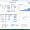Excel Financial Dashboard Templates | Novaondafm.tk Intended For Kpi Excel Template Free Download