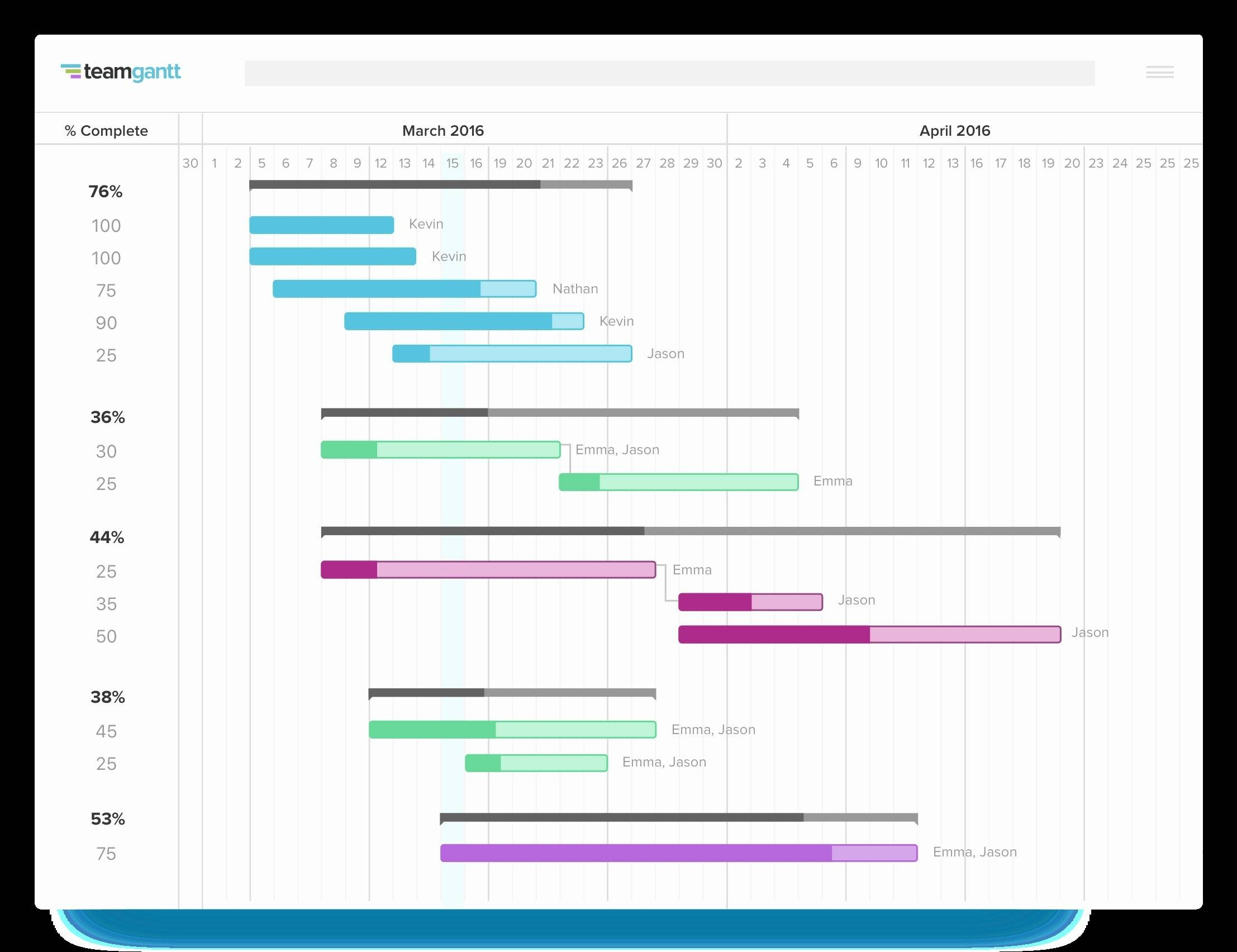 Excel Flowchart Template Visio Gantt Chart Template In Visio Gantt Chart Template Download