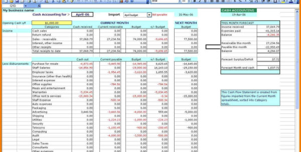 Excel For Small Business Londa.britishcollege.co And Spreadsheet Within Examples Of Excel Spreadsheets For Business