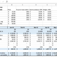 Excel For Startups: Simple Financial Models And Dashboards For Profit Margin Spreadsheet Template