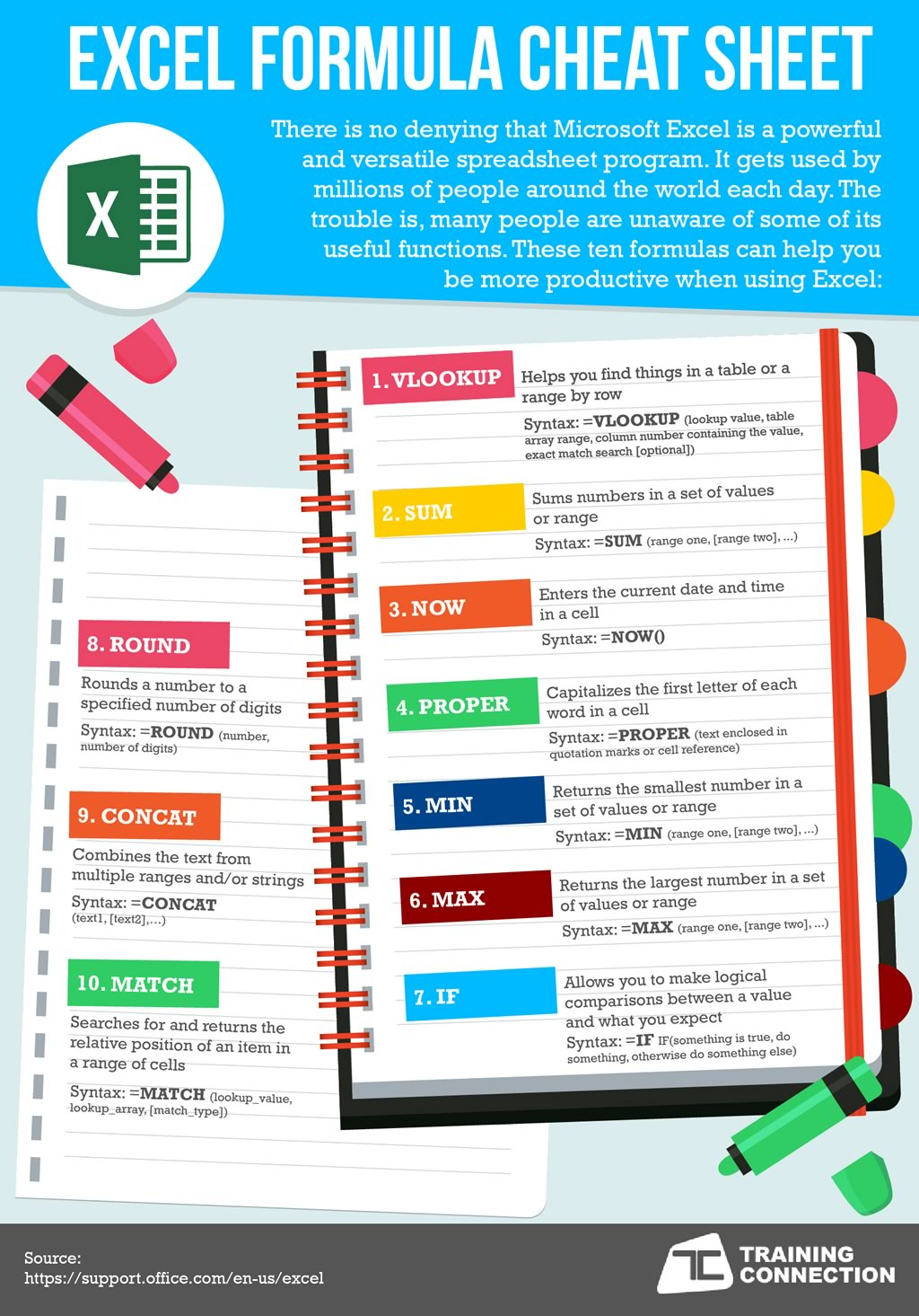 Excel Formuala Cheatsheet| Training Connection To Excel Spreadsheet Formulas