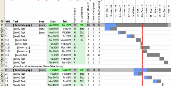 Excel Gantt Chart : Chart Design And Gantt Chart Template Pro