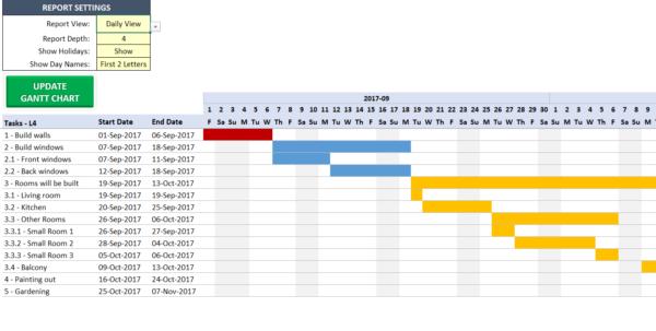 Excel Gantt Chart Maker Template   Easily Create Your Gantt Chart In In Best Free Gantt Chart Template Excel Best Free Gantt Chart Template Excel Example of Spreadsheet