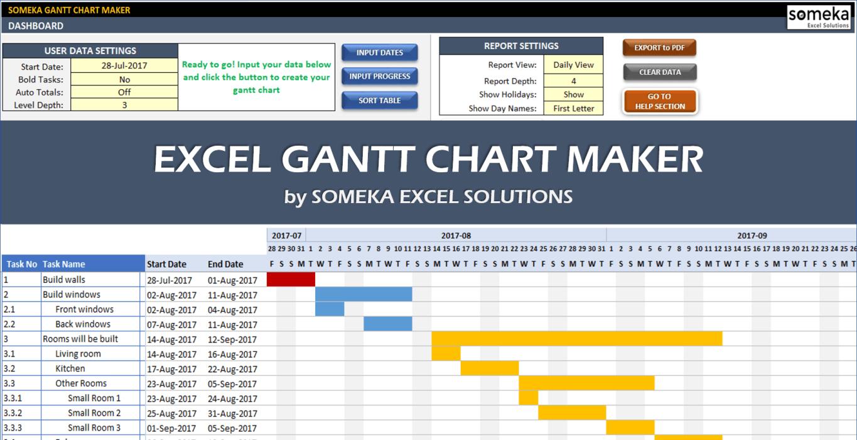 Excel Gantt Chart Maker Template   Easily Create Your Gantt Chart In With Gantt Chart Template Excel