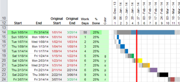 Excel Gantt Chart Planned Vs Actual   Stack Overflow In Gantt Bar Chart Template