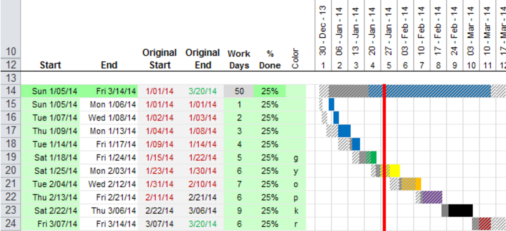 Excel Gantt Chart Planned Vs Actual - Stack Overflow Throughout Gantt Chart Excel Template With Dates