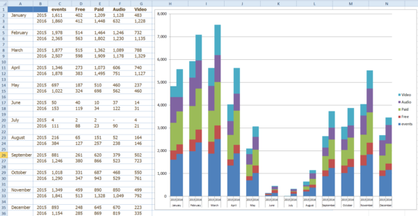 Excel Gantt Chart Template 2013 | Wilkinsonplace With Gantt Chart Template Excel 2010 Free