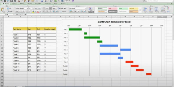 Excel Gantt Chart Template Best Templates Min Cooperative Although Within Excel Gantt Chart Template Conditional Formatting