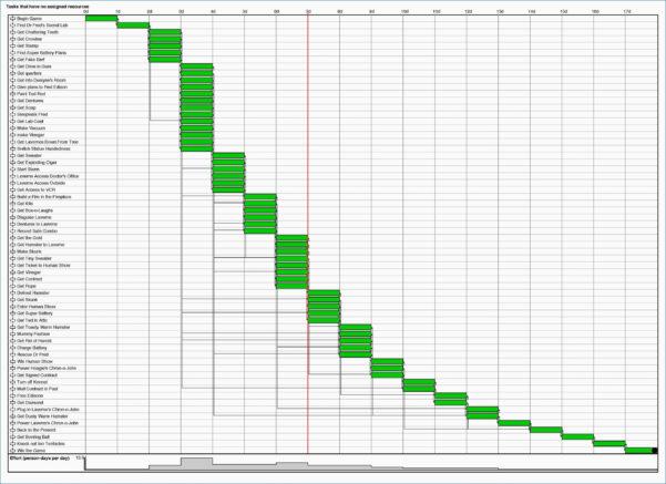 Excel Gantt Diagramm Und Ms Excel Gantt Chart Template Free Download And Gantt Chart Template Free Download