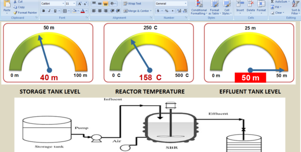 Excel: Industrial Dashboard With Semicircular Gauges | Great With Free Excel Speedometer Dashboard Templates