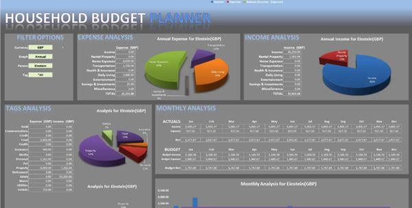 Excel Manufacturing Dashboard Templates Inspirational Executive With Free Excel Financial Dashboard Templates