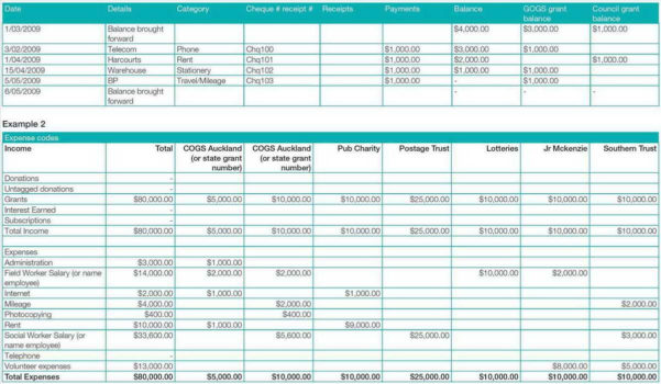Excel Profit And Loss Statement Template Download   Ntscmp To Excel Profit And Loss Template