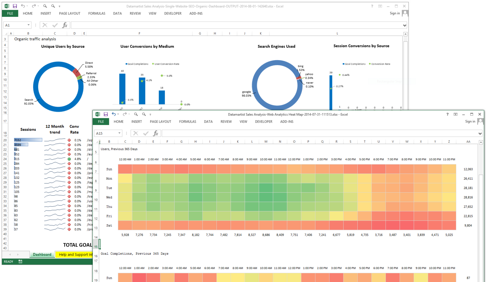 Excel Project Management Dashboard Templates Excel Spreadsheet To Project Management Dashboard Excel Free Download