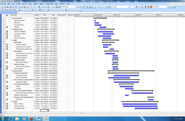 Excel Project Schedule Gantt Chart Template Then 19 Excel Project With Gantt Chart Template Microsoft Project