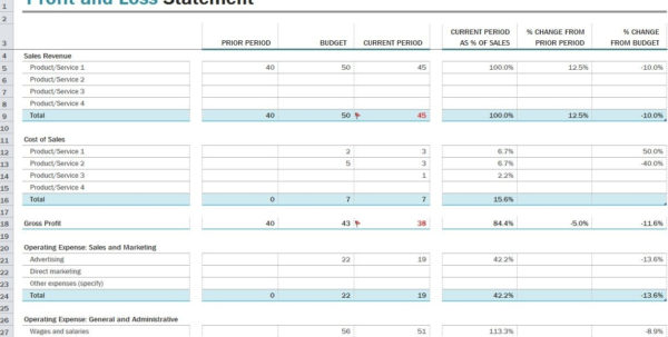 Excel Sample Best Profit And Loss Statement Template Profit And Loss In Profit And Loss Spreadsheet Template