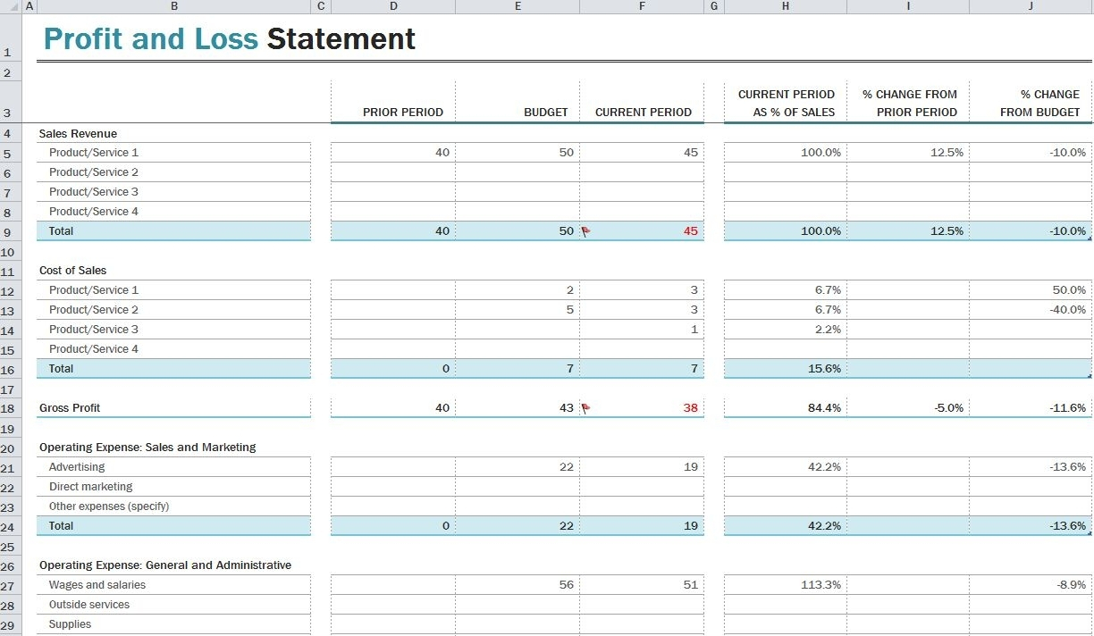 Excel Sample Best Profit And Loss Statement Template Profit And Loss Inside Profit Loss Spreadsheet Template Free
