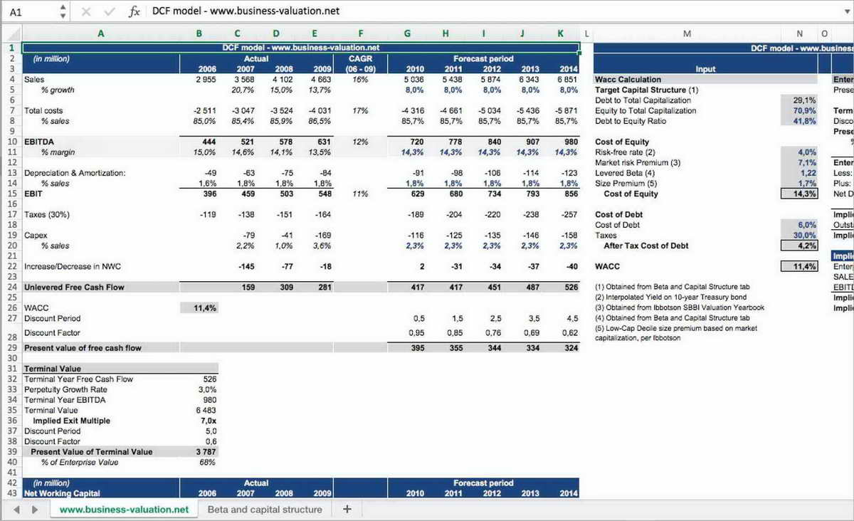 Excel Spreadsheet For Accounting Of Small Business 2018 How To Within Excel Spreadsheet For Small Business