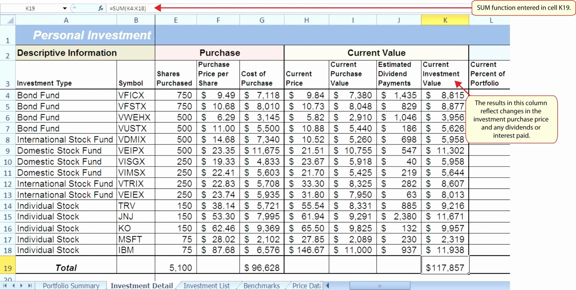Excel Spreadsheet For Accounting Of Small Business Inspirational 4 To Excel Templates For Accounting
