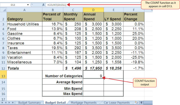 Excel Spreadsheet Formulas For Budgeting As How To Make A Inside Excel Spreadsheet Formulas