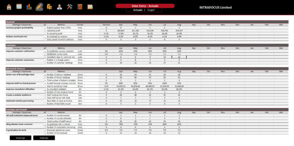 Excel Survey Template – Soohongp Within Survey Spreadsheet Template