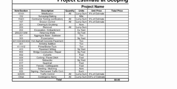 Excel Template Construction Estimate Awesome Excel Template To Construction Project Cost Estimate Template Excel