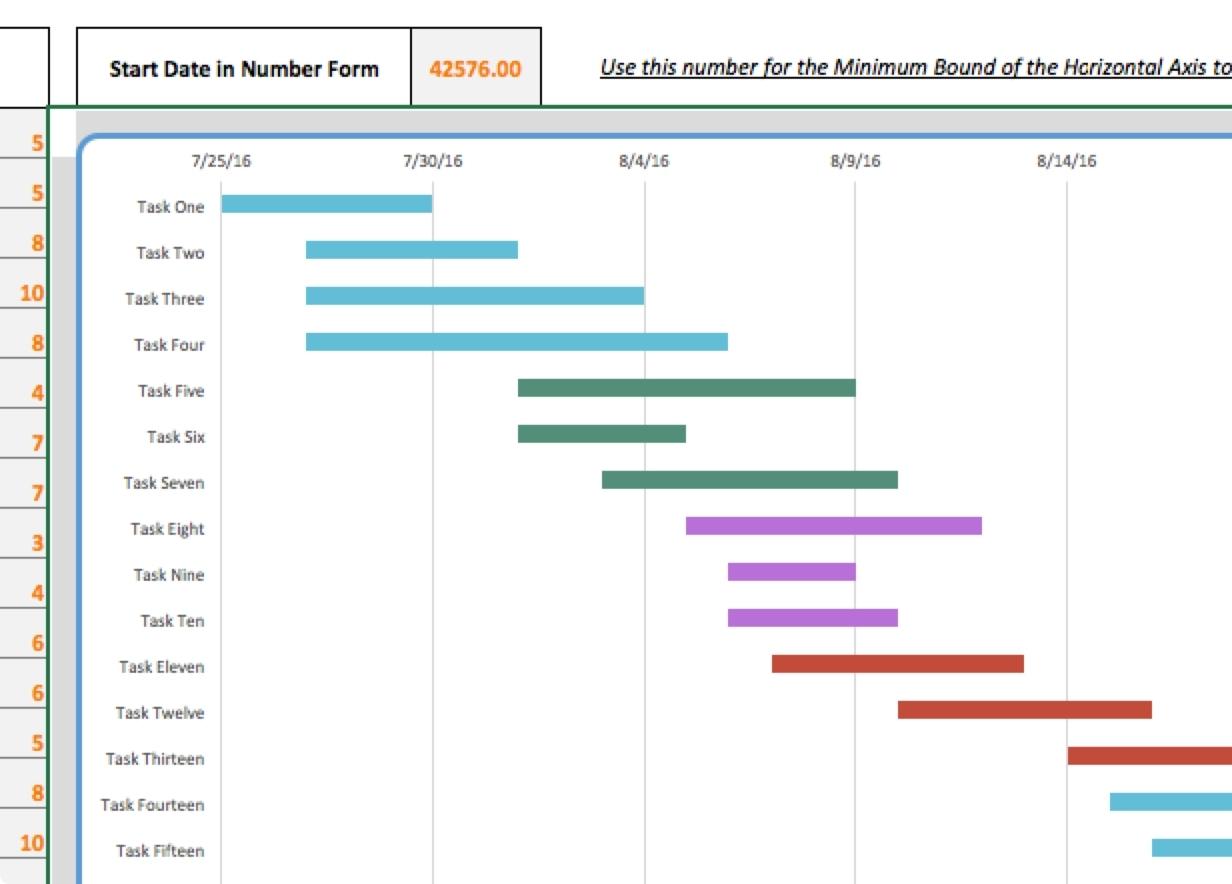 Excel Template Gantt Chart | Calendar Template Excel In Gantt Chart In Gantt Chart Template Pro Vertex42 Download