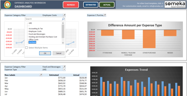 Expense Analysis Dashboard   Free Excel Template For Smb Expense With Free Excel Dashboard Training