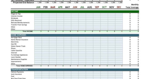 Family Budget Excel Spreadsheet Template – Spreadsheet Collections Throughout Spreadsheet Template Budget