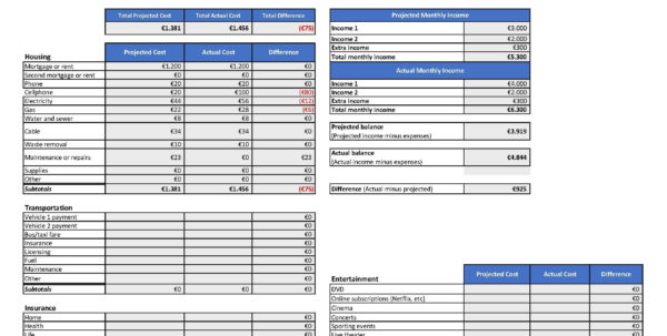 Family Budget Spreadsheet Eur | Templates At Allbusinesstemplates And Template Budget Spreadsheet
