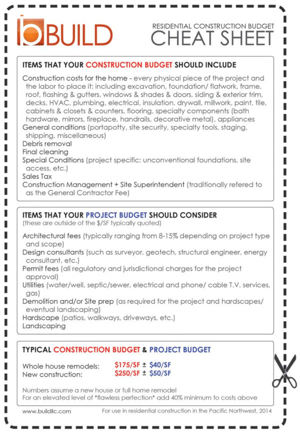 Favorite Residential Construction Specification Sheet Format Ar6 Of In Residential Construction Budget Template