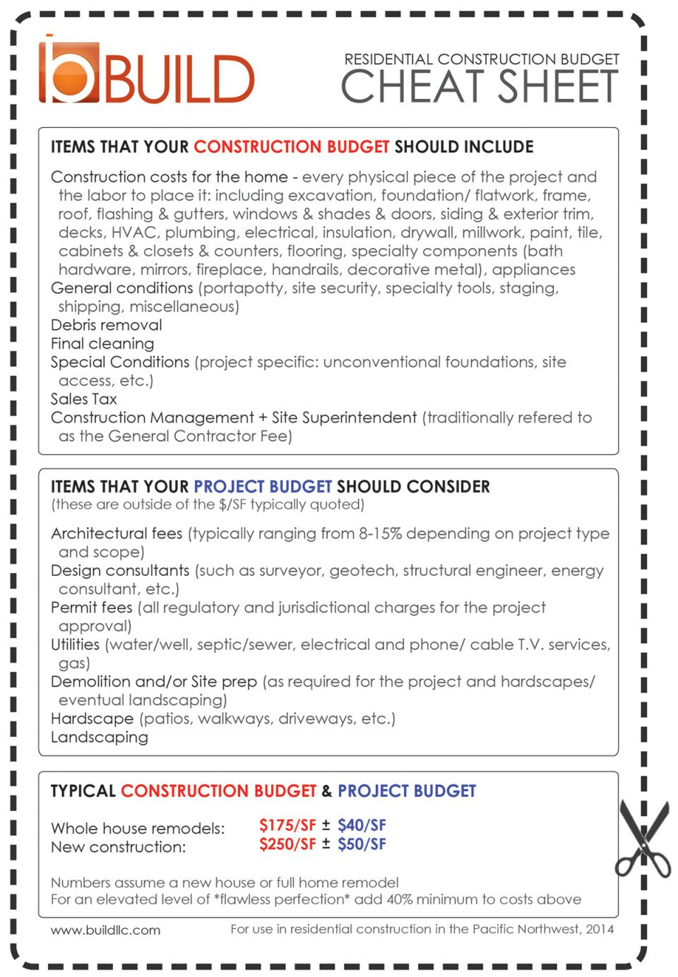 Favorite Residential Construction Specification Sheet Format Ar6 Of In Residential Construction Budget Template Residential Construction Budget Template Example of Spreadshee Example of Spreadshee free residential construction budget template excel