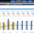 Finance Kpi Dashboard Template | Ready To Use Excel Spreadsheet And Profit Margin Calculator Excel Template