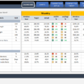 Finance Kpi Dashboard Template | Ready To Use Excel Spreadsheet To Kpi Templates Excel Free