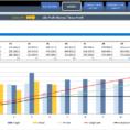 Finance Kpi Dashboard Template | Ready To Use Excel Spreadsheet With Free Kpi Dashboard Templates