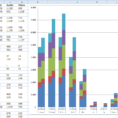 Financial Dashboard Excel Template Incident Management Dashboard Within Excel Project Status Dashboard Templates