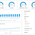 Financial Dashboards   Examples & Templates To Achieve Your Goals And Profit Margin Calculator Excel Template