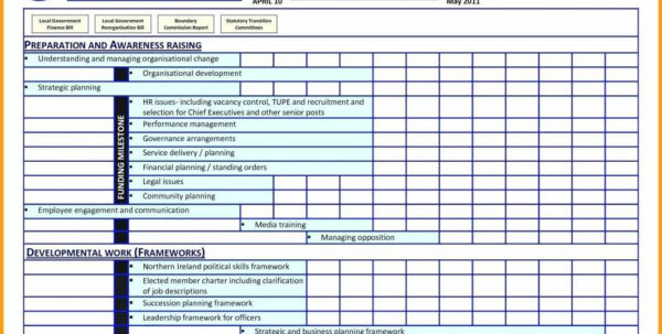 Financial Forecast Template Excel Business Plan Spreadsheet Template Inside Business Plan Spreadsheet Template
