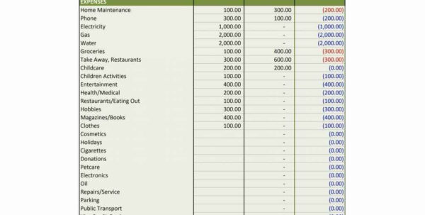 Financial Planning Retirement Worksheet Financial Planning Inside Personal Financial Planning Spreadsheet Templates