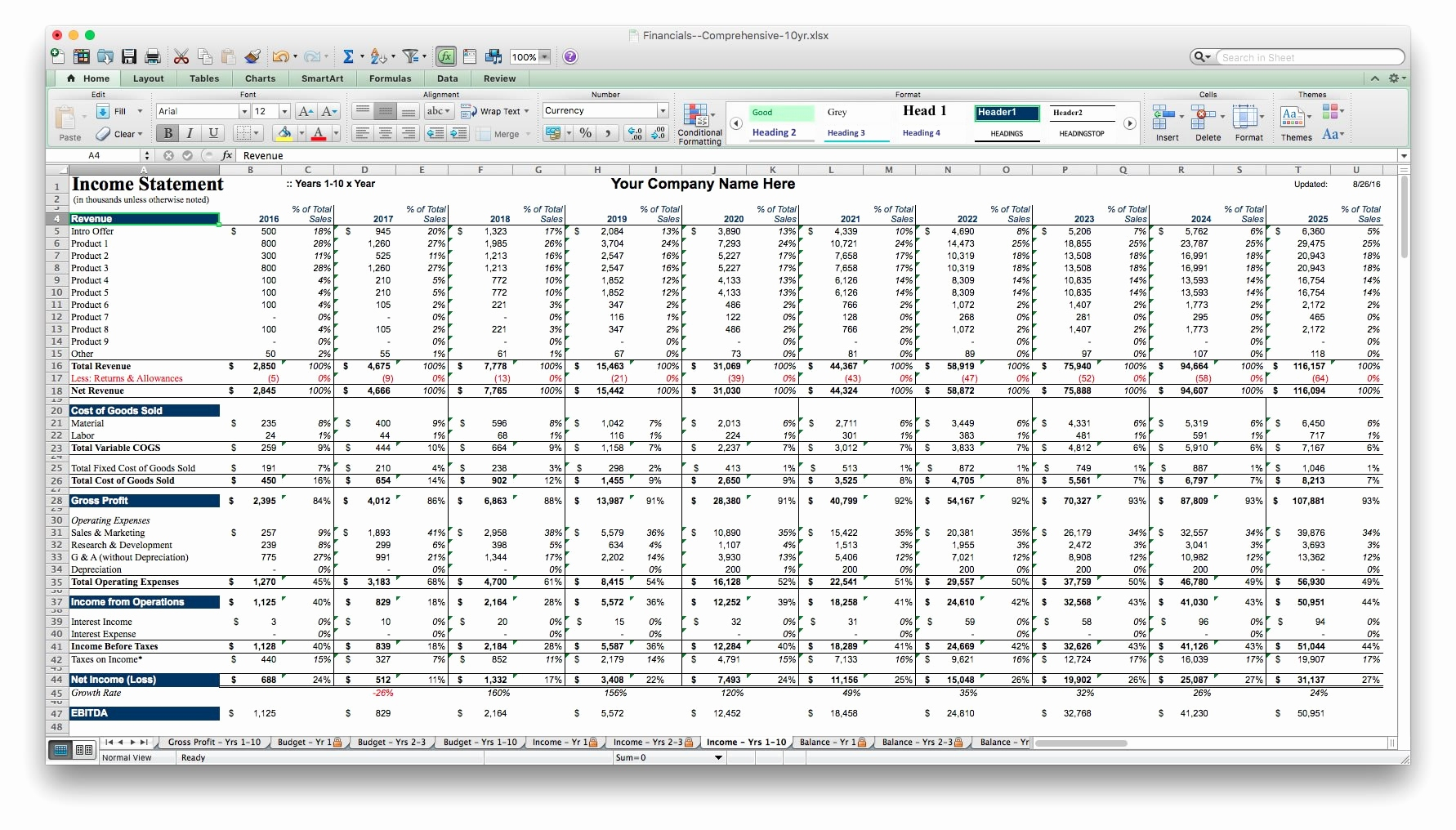 Financial Planning Spreadsheet For Startups On Spreadsheet For Mac Inside Financial Planning Spreadsheet