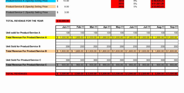 Financial Projections Template Excel Beautiful Sales Projection For Sales Projection Template Excel