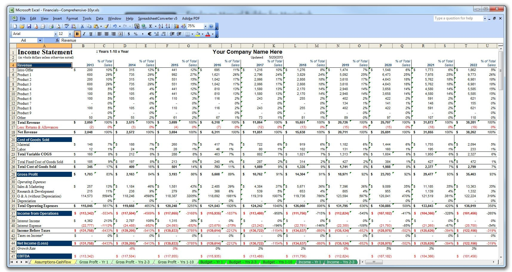 Financial Projections Template Year Business Plan Budget Projection With Sales Forecast Spreadsheet Template Excel