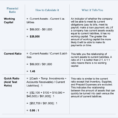 Financial Ratios   Balance Sheet | Accountingcoach Intended For Personal Financial Balance Sheet Template