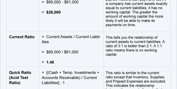 Financial Ratios   Balance Sheet | Accountingcoach Intended For Personal Financial Balance Sheet Template