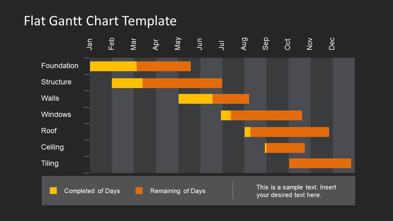 Flat Gantt Chart Template For Powerpoint   Slidemodel For Gantt Chart Template Powerpoint Free Download