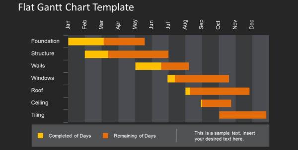 Flat Gantt Chart Template For Powerpoint   Slidemodel Intended For Best Free Gantt Chart Template
