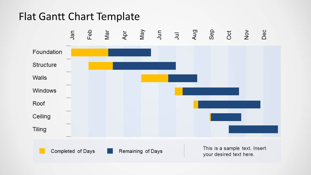 Flat Gantt Chart Template For Powerpoint   Slidemodel To Gantt Chart Template For Powerpoint