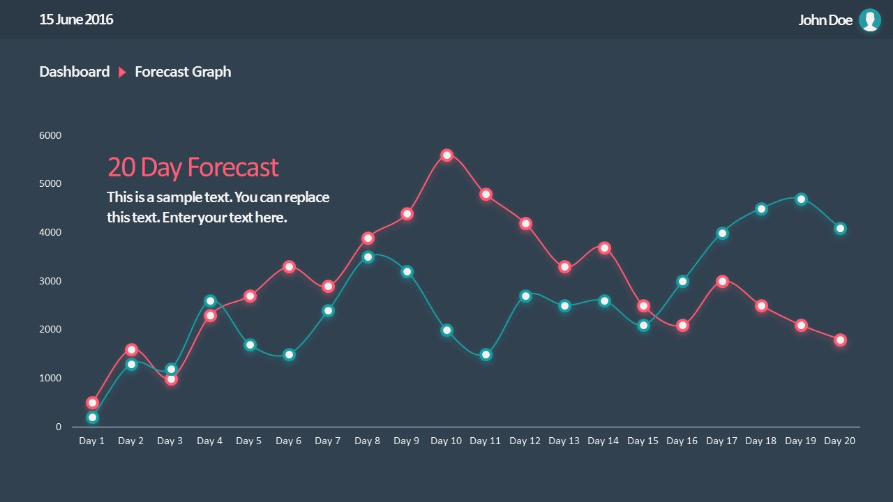 Flat Sales Dashboard Powerpoint Templates   Slidemodel Throughout Sales Forecast Chart Template
